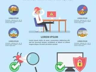 计算机病毒和安全infographic设计模板