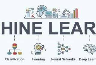 机器学习横幅web图标集,数据挖掘,算法和神经网络。
