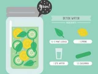 排毒水食谱