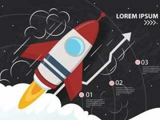 商业收入与火箭图