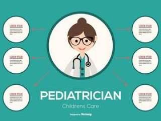 儿科医生的信息图表
