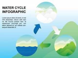 水循环信息图表