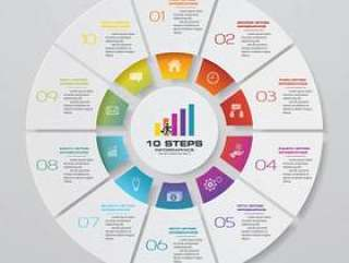 10 steps cycle chart infographics elements.