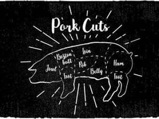 猪肉削减图矢量