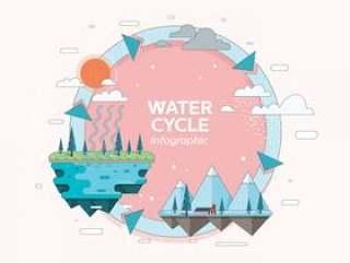 水循环的信息图表卷2矢量