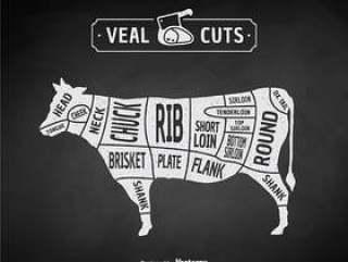 小牛肉或牛肉图矢量的老式屠夫削减