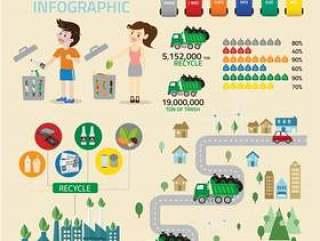 废物回收信息图表矢量素材下载