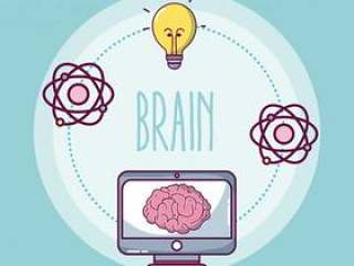 一整套大脑和智能图标