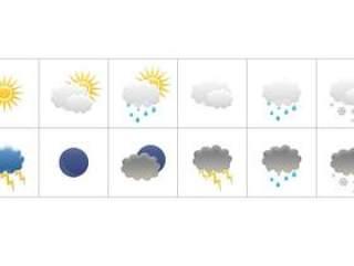 天气气候图标——psd分层素材