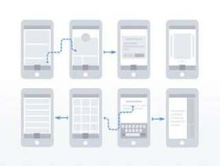 简约应用屏用户流程线框图