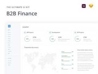 用于Sketch App和Adobe XD的大型仪表板UI工具包,B2B Finance UI Kit