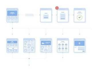 网页流程图模版