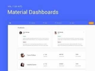 40个仪表板灵感来自Sketch App和Adobe XD的Material Design,Material Design Dashboards UI Kit