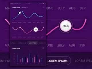 Analytics iOS Screen