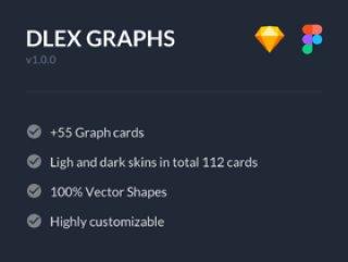 112图形组件在Sketch&Figma。,Dlex Graph UI Kit中设计