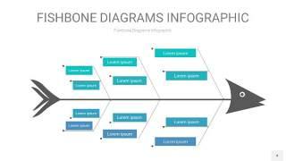 蓝绿色鱼骨PPT信息图表4