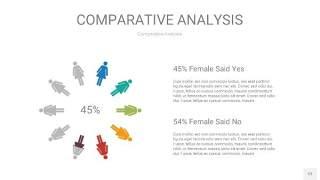 蓝绿用户人群分析PPT图表12