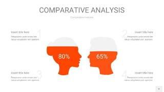 橘红色用户人群分析PPT图表4