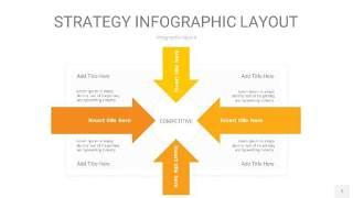 黄色战略计划统筹PPT信息图1