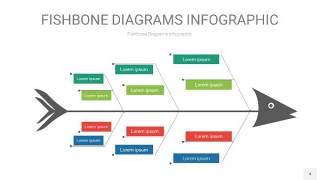 红绿色鱼骨PPT信息图表4