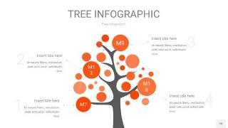 橘红色树状图PPT图表10