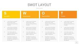 黄色SWOT图表PPT7