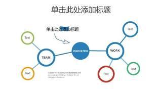 树状图PPT分类图表5