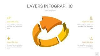 黄色3D分层PPT信息图40