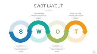 四色SWOT图表PPT20
