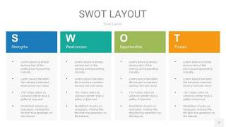 四色SWOT图表PPT7