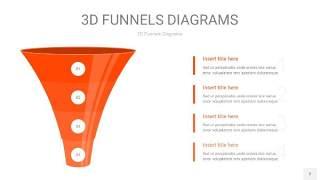 橘红色3D漏斗PPT信息图表2