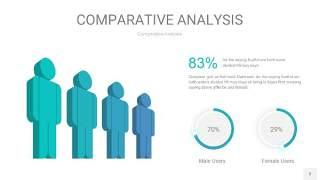 宝石绿色用户人群分析PPT图表3
