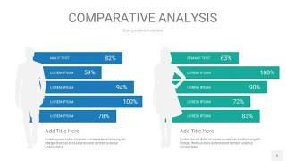 蓝绿用户人群分析PPT图表5