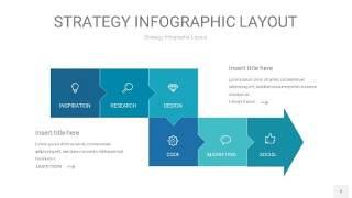 铁蓝色战略计划统筹PPT信息图5