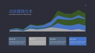 欧美风数据统计分析商务PPT图表10