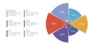 圆形饼状图PPT图表3