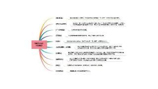 多色思维导图PPT信息可视化图表8