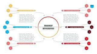 彩色思维导图逻辑PPT信息可视化图表3