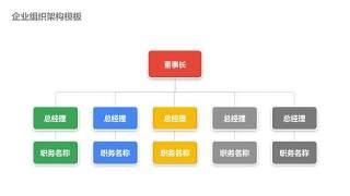 企业组织架构图PPT-1