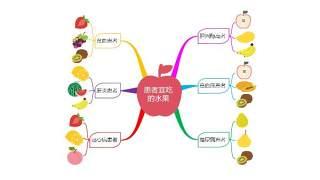 多色思维导图PPT信息可视化图表6