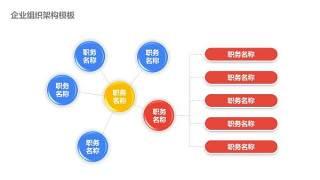 企业组织架构图PPT-6