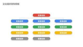 企业组织架构图PPT-10
