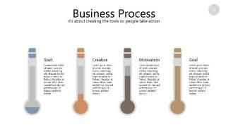 咖啡色思维导图PPT信息可视化图表12