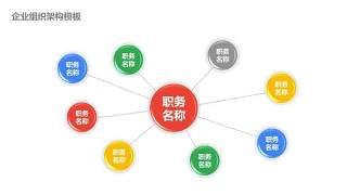 企业组织架构图PPT-21