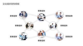 企业组织架构图PPT-8