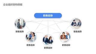 企业组织架构图PPT-18