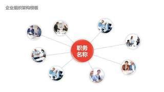 企业组织架构图PPT-22
