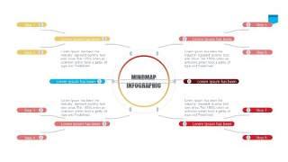 彩色思维导图逻辑PPT信息可视化图表4