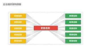 企业组织架构图PPT-3