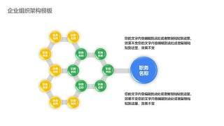 企业组织架构图PPT-14